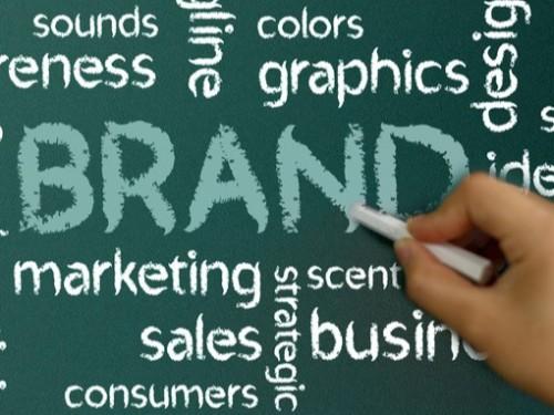 安迅商务告诉您:什么是集体商标?